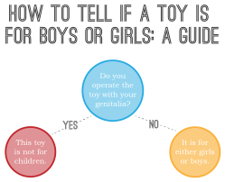 http://www.blog.kristenmyers.com/toys-a-guide/